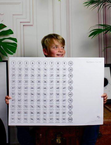 Educational Numbers 1-100 Print